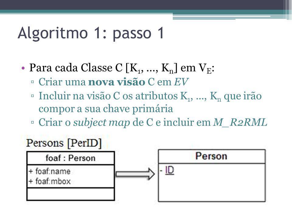 Algoritmo 1: passo 1 Para cada Classe C [K1, ..., Kn] em VE: